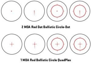 Red Dot Reticle options